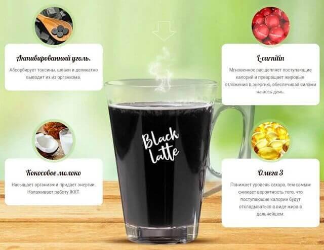 Các thành phần điều chế nên Black Latte