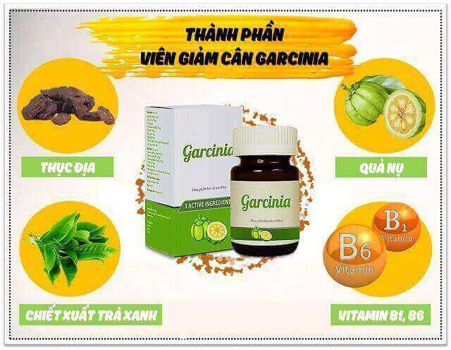 Thuốc giảm cân Garcinia